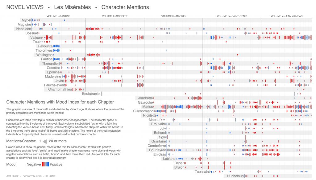 les-miserables--character-mentions_510b074b59e0b