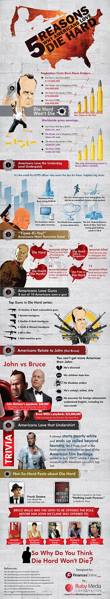 why-americans-love-die-hard_5121128e20be3