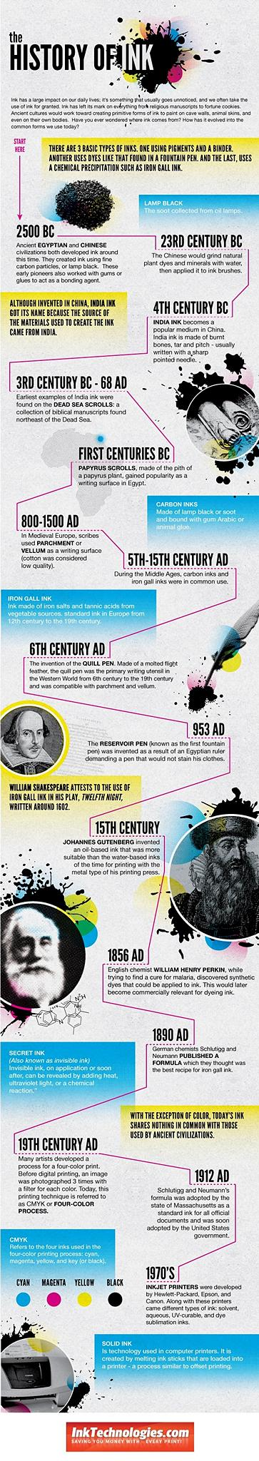 the-history-of-ink