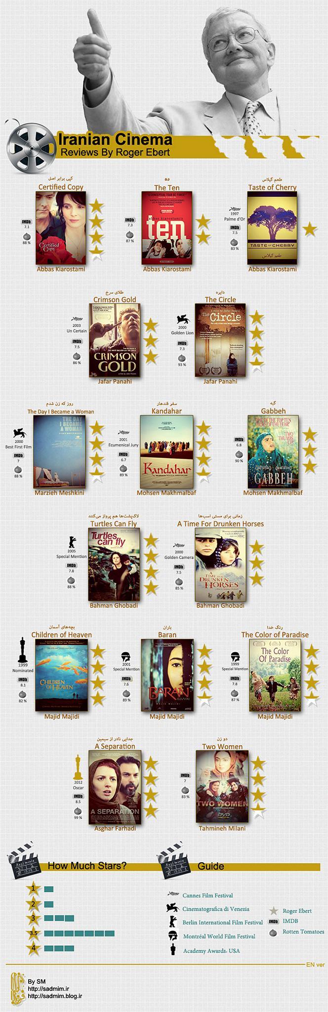 iranian-cinema-reviews-by-roger-eberten-ver_5235b5a8c3582
