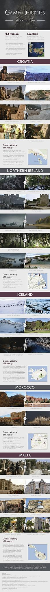 game-of-thrones-travel-guide-infographic_525ea8736b1e9