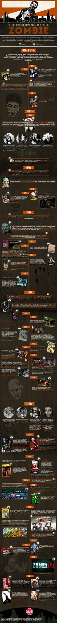 the-evolution-of-the-zombie-infographic_529c57b52ed59