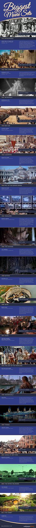 cinemas-biggest-movie-sets_552cdfa68846e