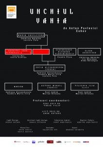 Afis Unchiul Vania